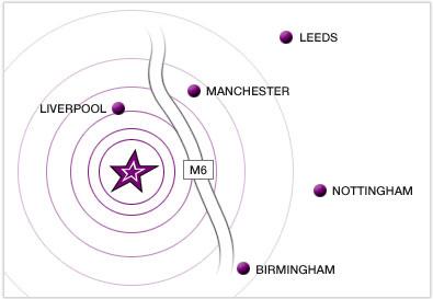 Universal Stars Location